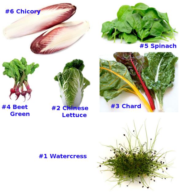 Superfoods 6